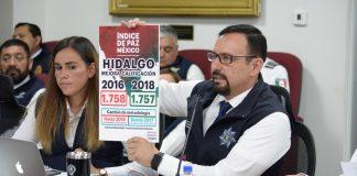 Comparece titular de Seguridad en la entidad ante el Congreso local